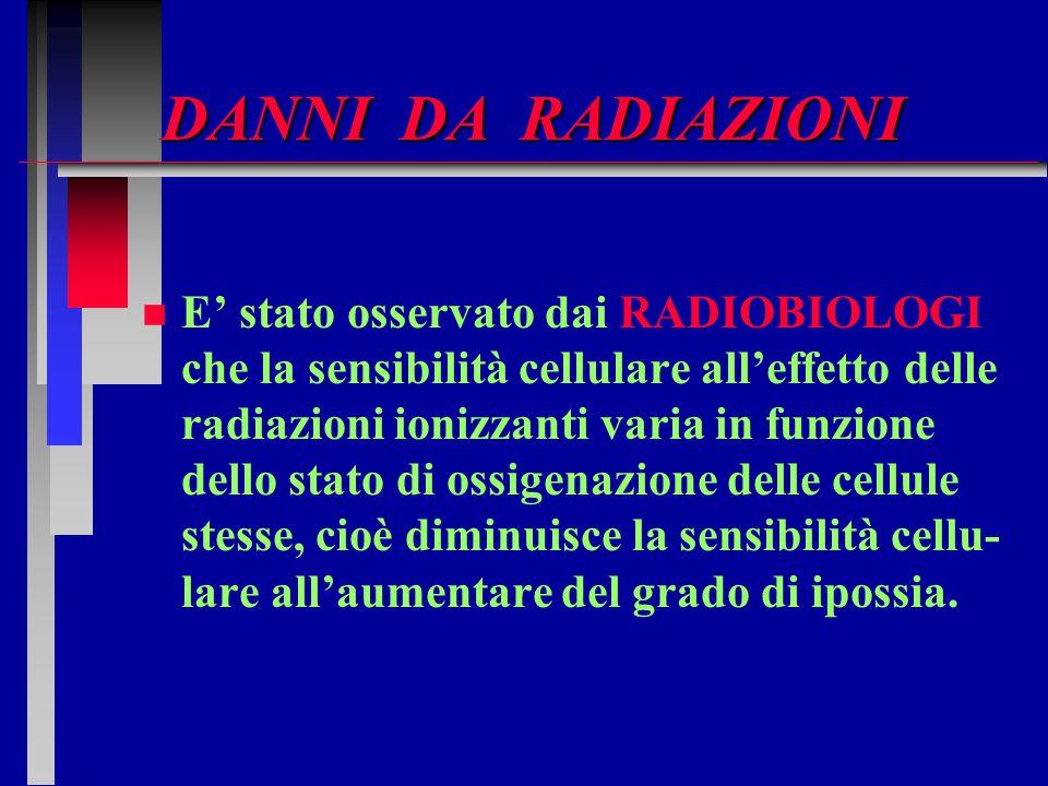 DANNI DA RADIAZIONI n n E' stato osservato dai RADIOBIOLOGI che la sensibilità cellulare all'effetto delle radiazioni ionizzanti varia in funzione del
