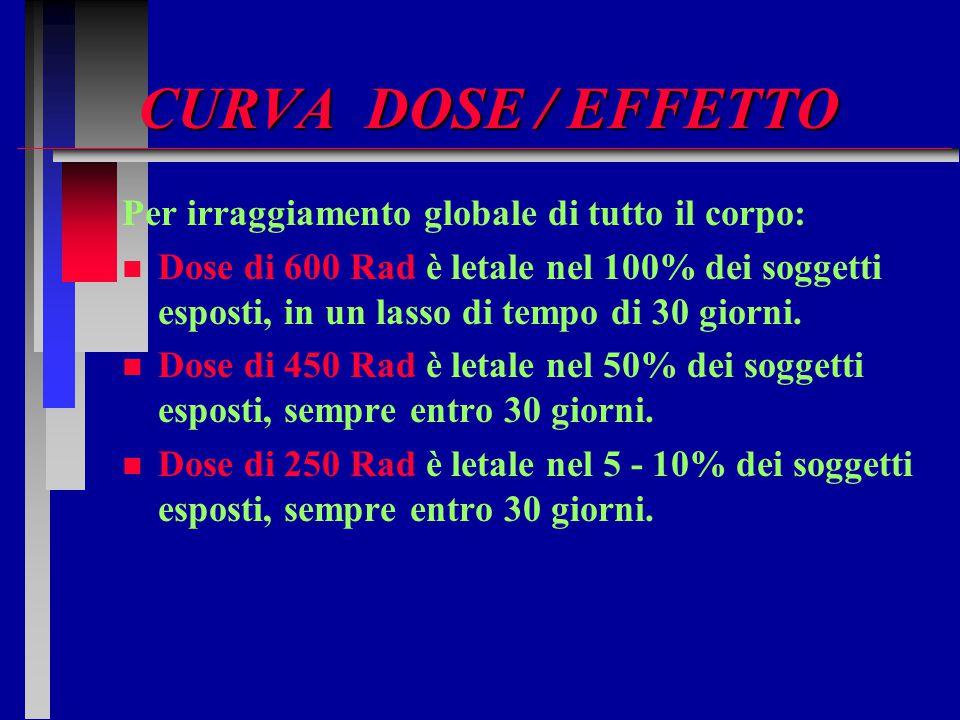 CURVA DOSE / EFFETTO Per irraggiamento globale di tutto il corpo: n n Dose di 600 Rad è letale nel 100% dei soggetti esposti, in un lasso di tempo di