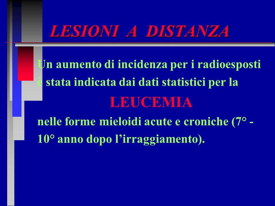 LESIONI A DISTANZA Un aumento di incidenza per i radioesposti è stata indicata dai dati statistici per la LEUCEMIA nelle forme mieloidi acute e cronic