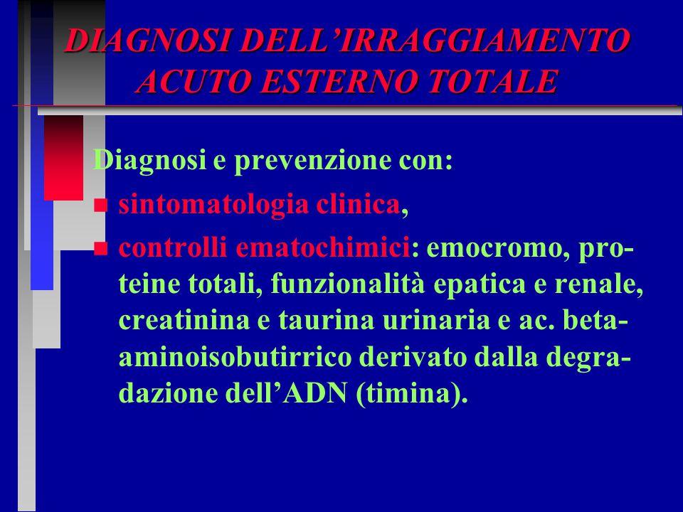 DIAGNOSI DELL'IRRAGGIAMENTO ACUTO ESTERNO TOTALE Diagnosi e prevenzione con: n n sintomatologia clinica, n n controlli ematochimici: emocromo, pro- te