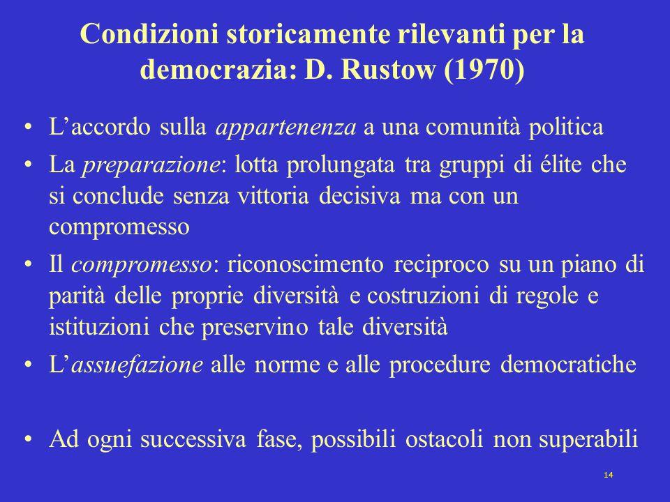 14 Condizioni storicamente rilevanti per la democrazia: D.