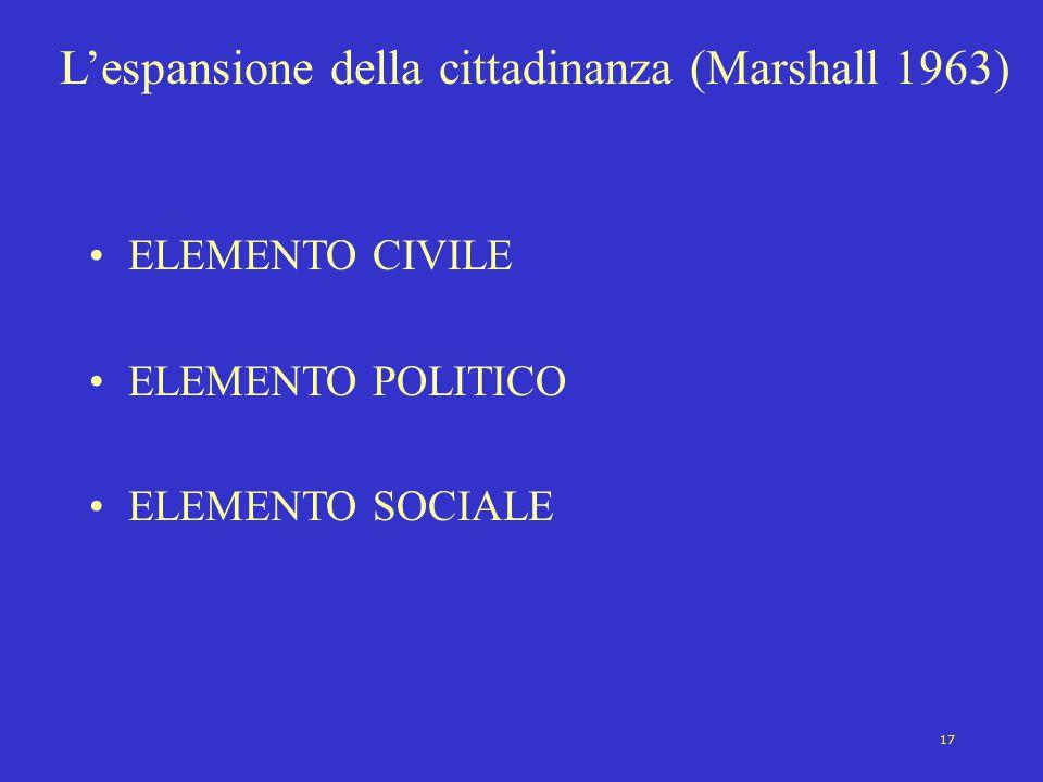 17 L'espansione della cittadinanza (Marshall 1963) ELEMENTO CIVILE ELEMENTO POLITICO ELEMENTO SOCIALE