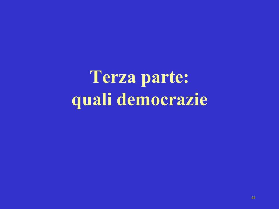 24 Terza parte: quali democrazie