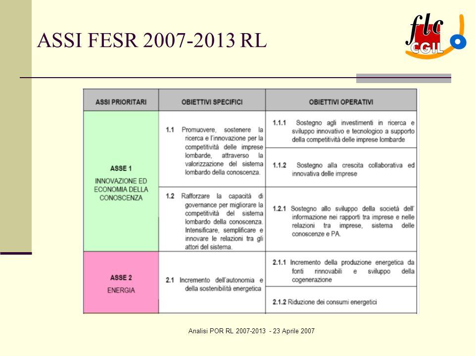 Analisi POR RL 2007-2013 - 23 Aprile 2007 ASSI FESR 2007-2013 RL