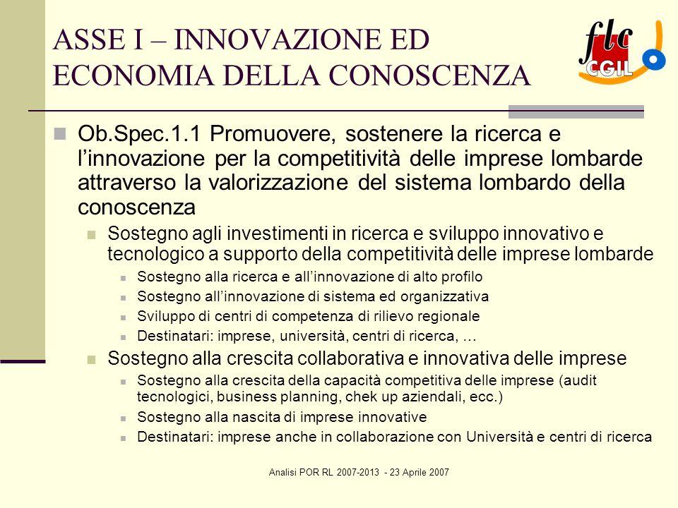 Analisi POR RL 2007-2013 - 23 Aprile 2007 ASSE I – INNOVAZIONE ED ECONOMIA DELLA CONOSCENZA Ob.Spec.1.1 Promuovere, sostenere la ricerca e l'innovazione per la competitività delle imprese lombarde attraverso la valorizzazione del sistema lombardo della conoscenza Sostegno agli investimenti in ricerca e sviluppo innovativo e tecnologico a supporto della competitività delle imprese lombarde Sostegno alla ricerca e all'innovazione di alto profilo Sostegno all'innovazione di sistema ed organizzativa Sviluppo di centri di competenza di rilievo regionale Destinatari: imprese, università, centri di ricerca, … Sostegno alla crescita collaborativa e innovativa delle imprese Sostegno alla crescita della capacità competitiva delle imprese (audit tecnologici, business planning, chek up aziendali, ecc.) Sostegno alla nascita di imprese innovative Destinatari: imprese anche in collaborazione con Università e centri di ricerca