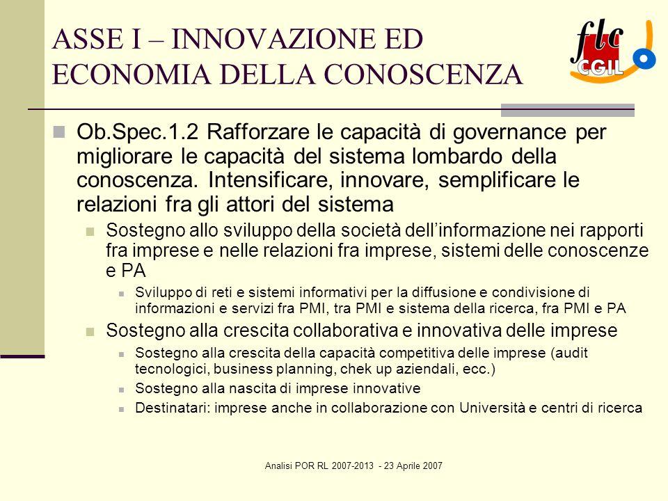 Analisi POR RL 2007-2013 - 23 Aprile 2007 ASSE I – INNOVAZIONE ED ECONOMIA DELLA CONOSCENZA Ob.Spec.1.2 Rafforzare le capacità di governance per migliorare le capacità del sistema lombardo della conoscenza.