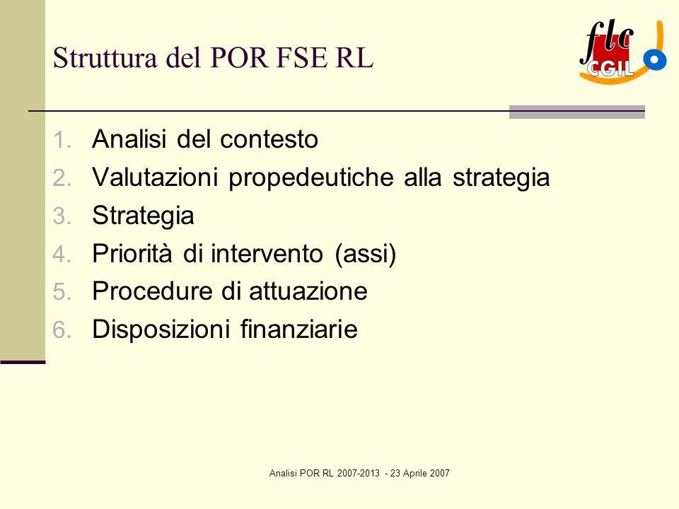 Analisi POR RL 2007-2013 - 23 Aprile 2007 Struttura del POR FSE RL 1. Analisi del contesto 2. Valutazioni propedeutiche alla strategia 3. Strategia 4.
