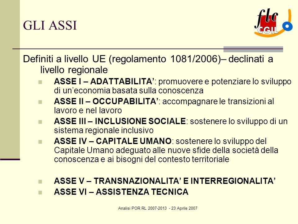 Analisi POR RL 2007-2013 - 23 Aprile 2007 GLI ASSI Definiti a livello UE (regolamento 1081/2006)– declinati a livello regionale ASSE I – ADATTABILITA': promuovere e potenziare lo sviluppo di un'economia basata sulla conoscenza ASSE II – OCCUPABILITA': accompagnare le transizioni al lavoro e nel lavoro ASSE III – INCLUSIONE SOCIALE: sostenere lo sviluppo di un sistema regionale inclusivo ASSE IV – CAPITALE UMANO: sostenere lo sviluppo del Capitale Umano adeguato alle nuove sfide della società della conoscenza e ai bisogni del contesto territoriale ASSE V – TRANSNAZIONALITA' E INTERREGIONALITA' ASSE VI – ASSISTENZA TECNICA