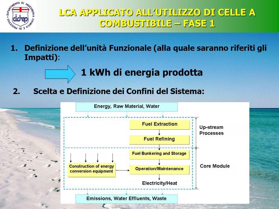 Definizione Metodologia LCA LCA APPLICATO ALL'UTILIZZO DI CELLE A COMBUSTIBILE – FASE 1 1.Definizione dell'unità Funzionale (alla quale saranno riferi