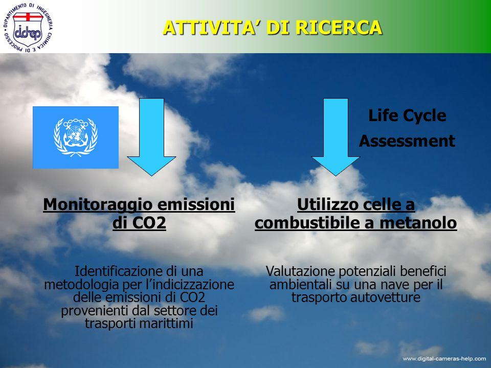 ATTIVITA' DI RICERCA Monitoraggio emissioni di CO2 Identificazione di una metodologia per l'indicizzazione delle emissioni di CO2 provenienti dal sett