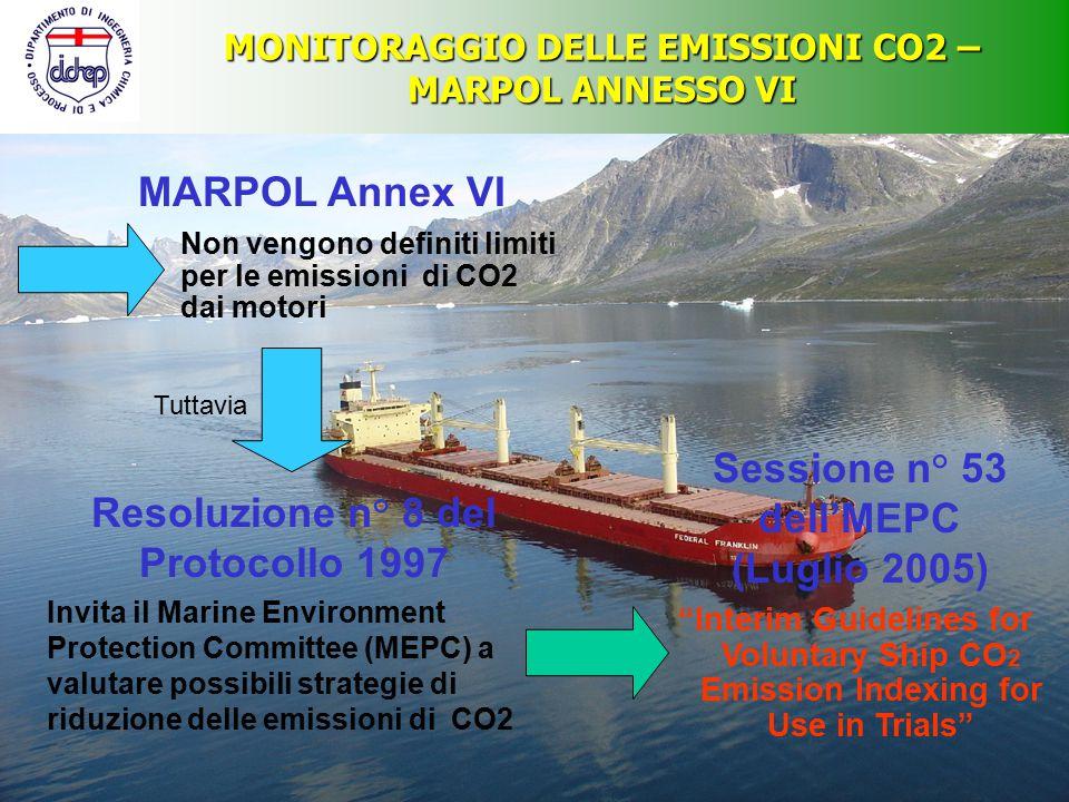 MONITORAGGIO DELLE EMISSIONI CO2 – MARPOL ANNESSO VI Non vengono definiti limiti per le emissioni di CO2 dai motori Resoluzione n° 8 del Protocollo 19
