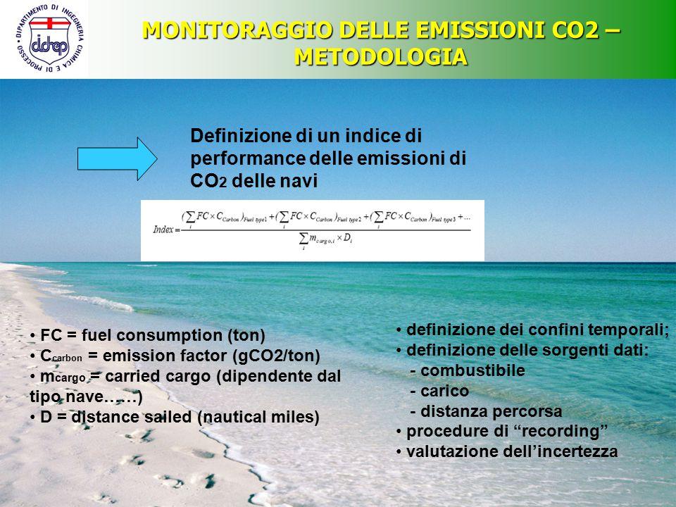 MONITORAGGIO DELLE EMISSIONI CO2 – APPLICAZIONE FLOTTA CONSIDERATA 364 navi che rappresentano 8 delle 18 tipologie di nave