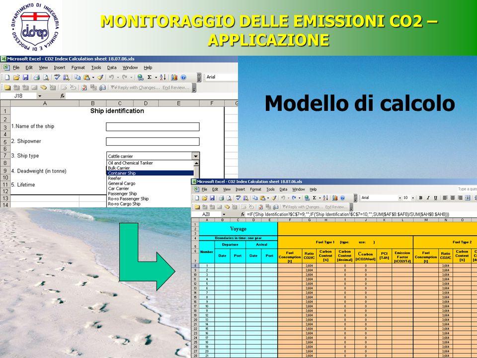 MONITORAGGIO DELLE EMISSIONI CO2 – APPLICAZIONE Modello di calcolo