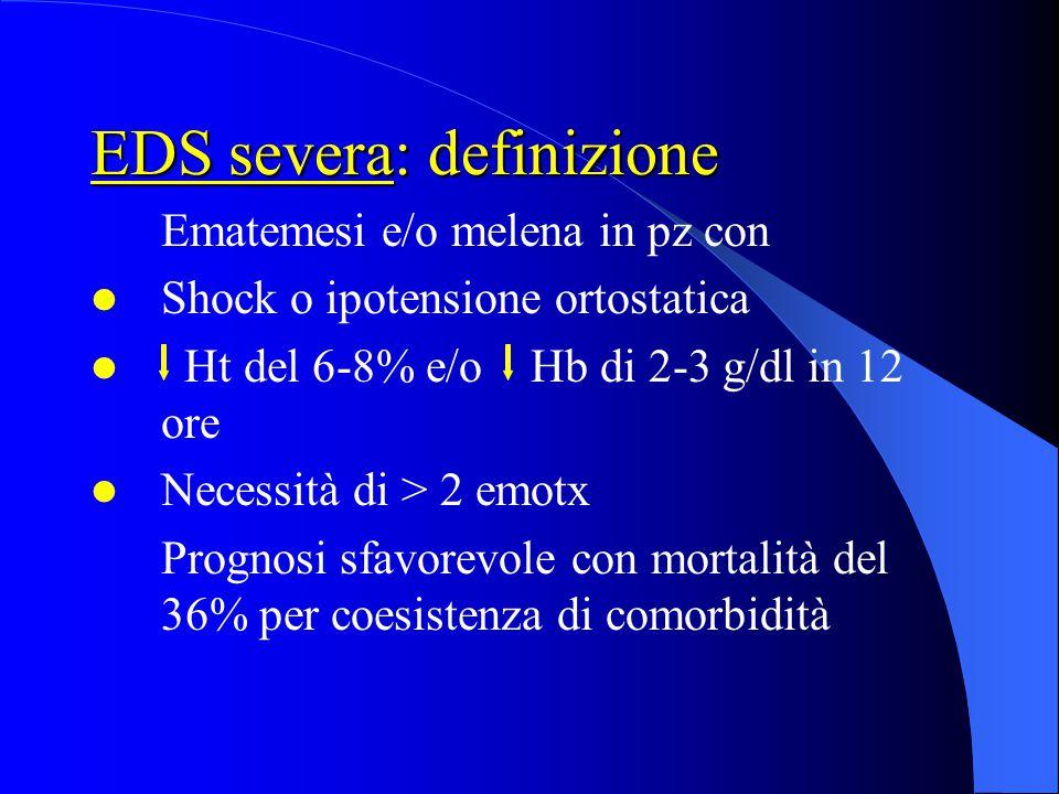 EDS severa: definizione Ematemesi e/o melena in pz con Shock o ipotensione ortostatica Ht del 6-8% e/o Hb di 2-3 g/dl in 12 ore Necessità di > 2 emotx
