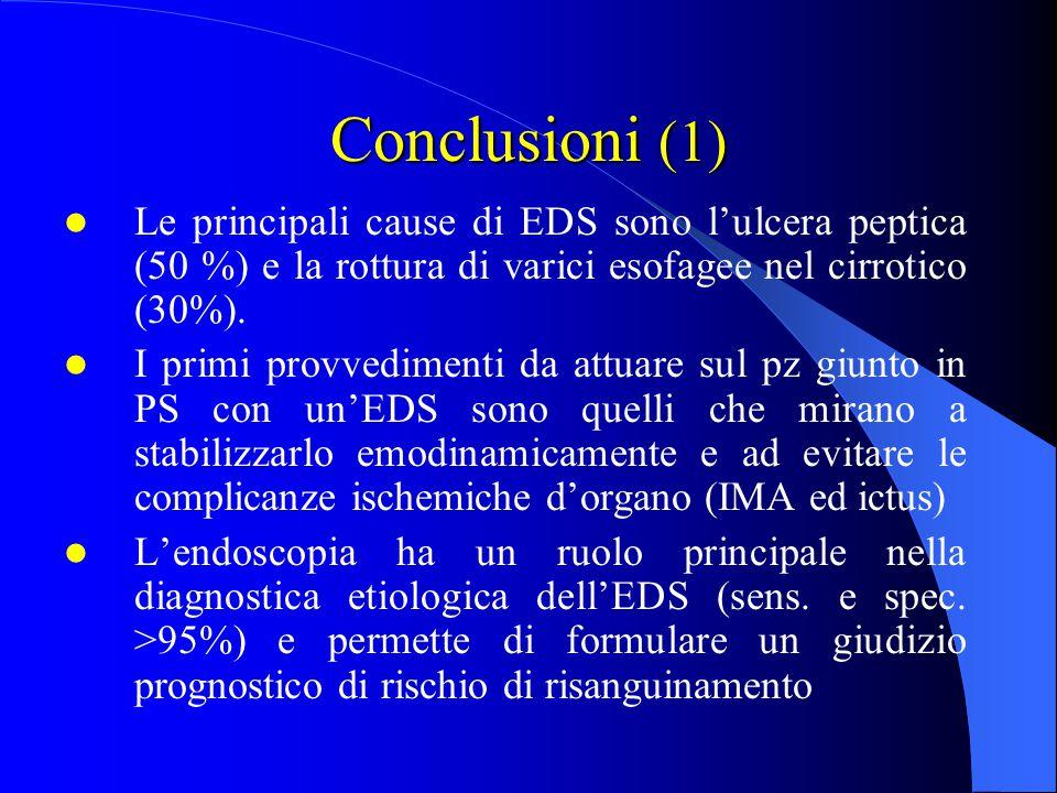 Conclusioni (1) Le principali cause di EDS sono l'ulcera peptica (50 %) e la rottura di varici esofagee nel cirrotico (30%). I primi provvedimenti da
