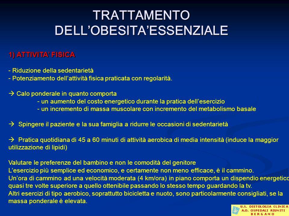 1) ATTIVITA' FISICA - Riduzione della sedentarietà - Potenziamento dell'attività fisica praticata con regolarità.  Calo ponderale in quanto comporta