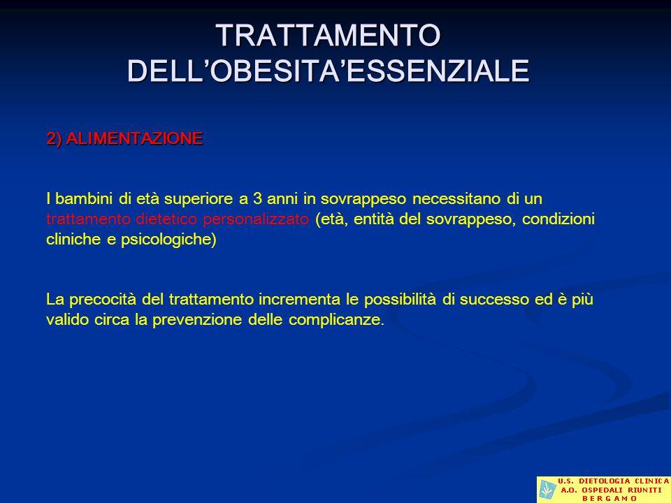 2) ALIMENTAZIONE I bambini di età superiore a 3 anni in sovrappeso necessitano di un trattamento dietetico personalizzato (età, entità del sovrappeso,