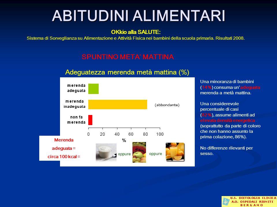 ABITUDINI ALIMENTARI OKkio alla SALUTE: Sistema di Sorveglianza su Alimentazione e Attività Fisica nei bambini della scuola primaria.