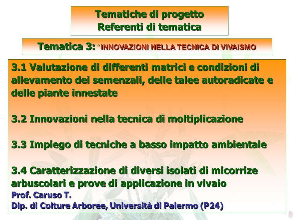 SCARTATE Tematica 3: INNOVAZIONI NELLA TECNICA DI VIVAISMO Tematica 3: INNOVAZIONI NELLA TECNICA DI VIVAISMO 3.2 Innovazioni nella tecnica di moltiplicazione : partner coinvolti PARTNER STRUTTURA REFERENTE AREA DI APPARTENENZA P2 SCUOLA SUPERIORE DI STUDI UNIVERSITARI E DI PERFEZIONAMENTO S.