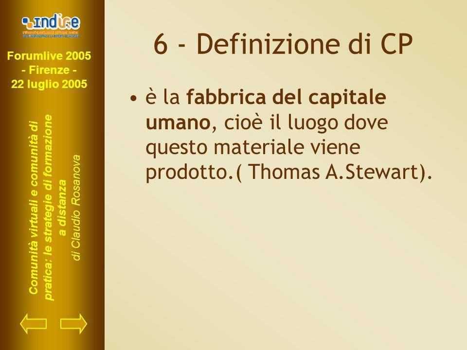 Forumlive 2005 - Firenze - 22 luglio 2005 Comunità virtuali e comunità di pratica: le strategie di formazione a distanza di Claudio Rosanova 6 - Defin