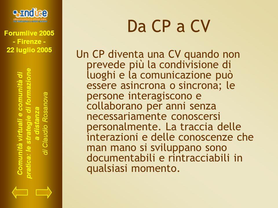 Forumlive 2005 - Firenze - 22 luglio 2005 Comunità virtuali e comunità di pratica: le strategie di formazione a distanza di Claudio Rosanova Da CP a C