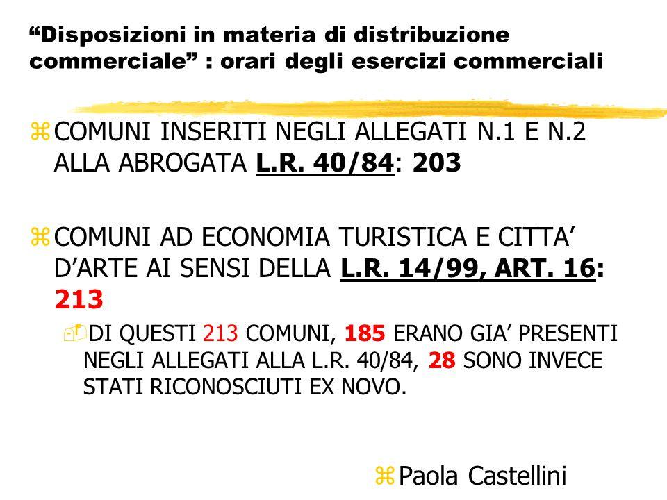 Disposizioni in materia di distribuzione commerciale : orari degli esercizi commerciali zCOMUNI INSERITI NEGLI ALLEGATI N.1 E N.2 ALLA ABROGATA L.R.