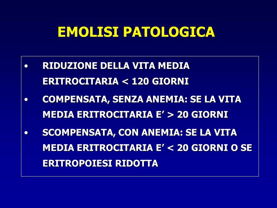 EMOLISI PATOLOGICA - CLINICA -ITTERO -URINE IPERCROMICHE -FECI IPERCROMICHE -SPLENOMEGALIA -LITIASI BILIARE