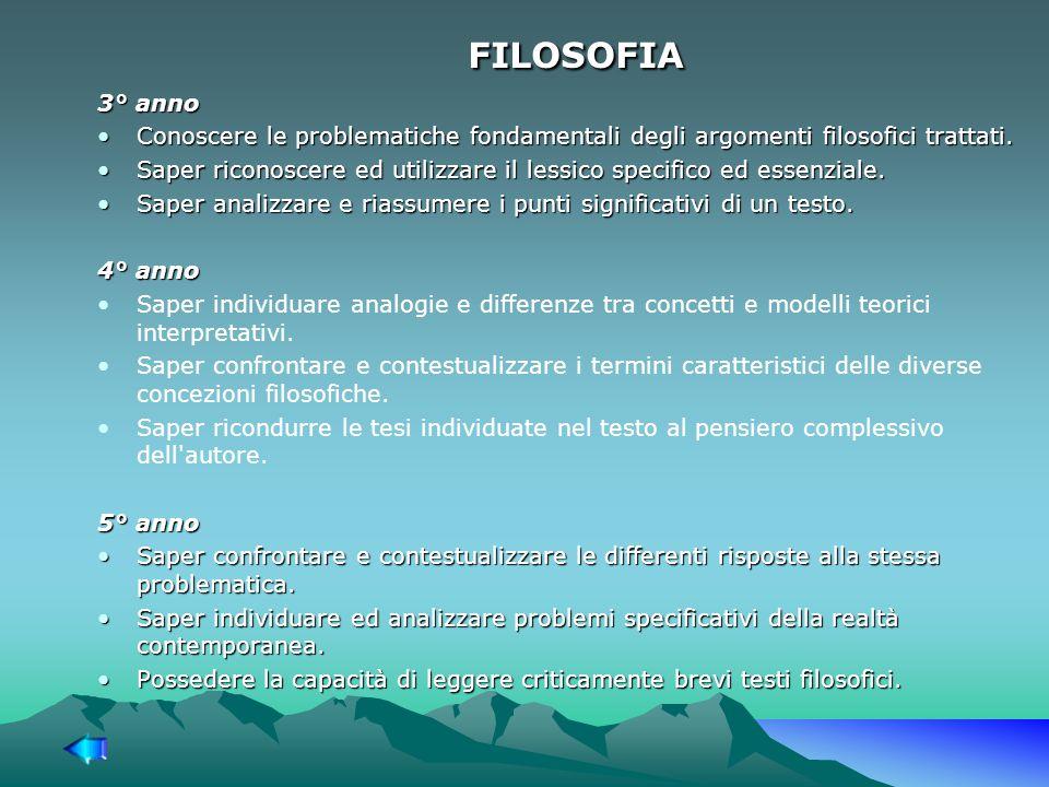 FILOSOFIA 3° anno Conoscere le problematiche fondamentali degli argomenti filosofici trattati.Conoscere le problematiche fondamentali degli argomenti filosofici trattati.