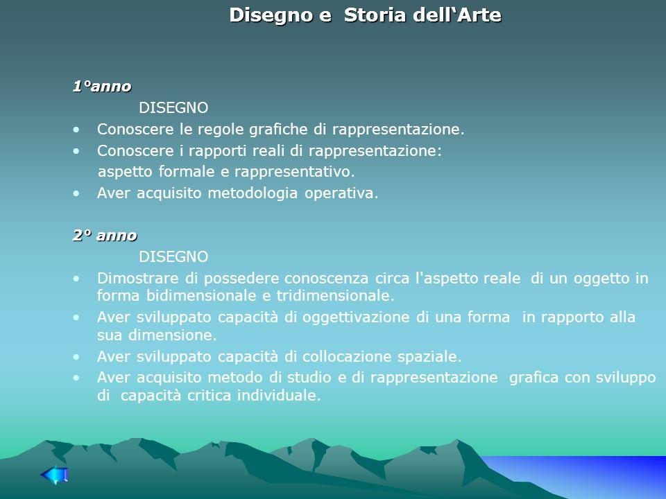 Disegno e Storia dell'Arte 1°anno DISEGNO Conoscere le regole grafiche di rappresentazione.