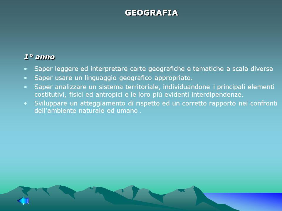 GEOGRAFIA 1° anno Saper leggere ed interpretare carte geografiche e tematiche a scala diversa Saper usare un linguaggio geografico appropriato.
