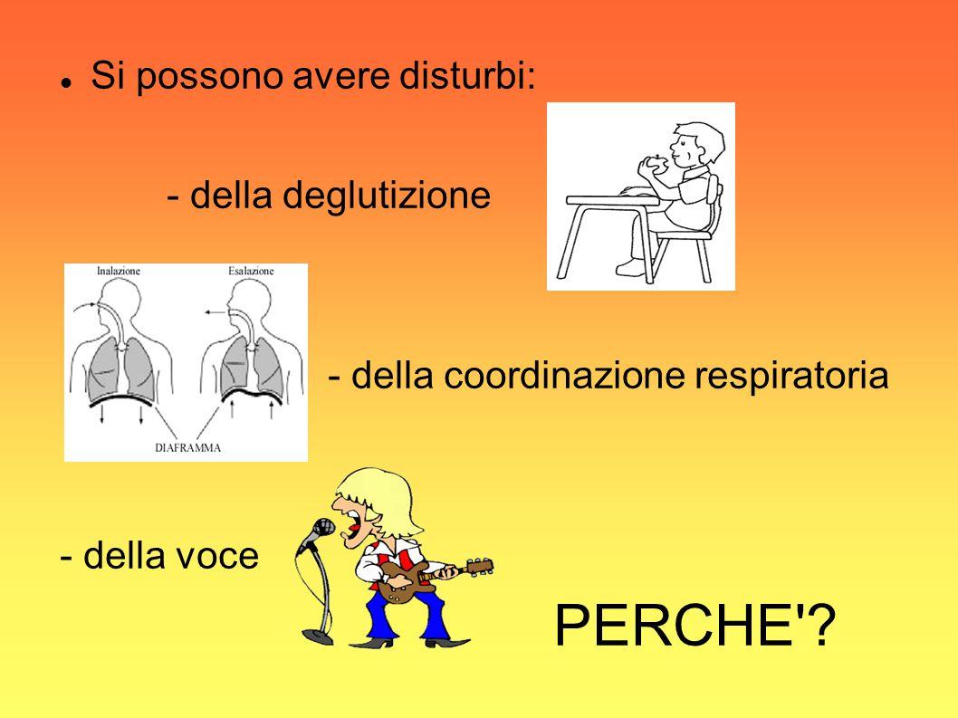 Si possono avere disturbi: - della deglutizione - della coordinazione respiratoria - della voce PERCHE ?
