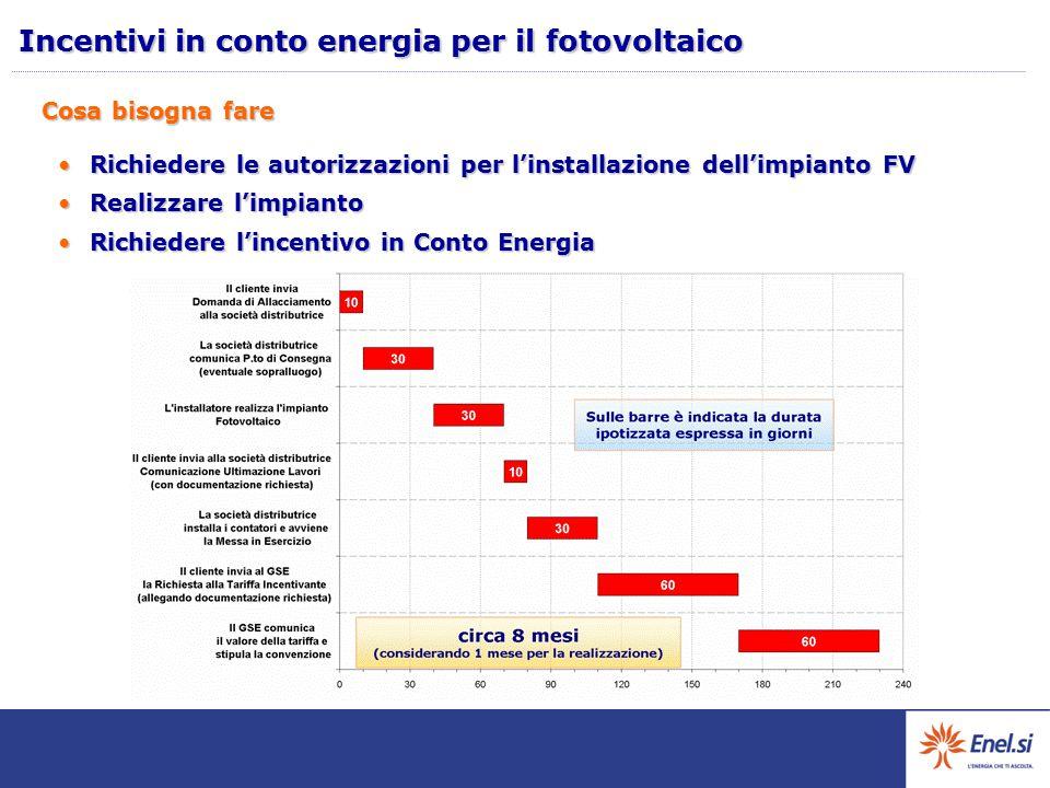 Richiedere le autorizzazioni per l'installazione dell'impianto FVRichiedere le autorizzazioni per l'installazione dell'impianto FV Realizzare l'impian