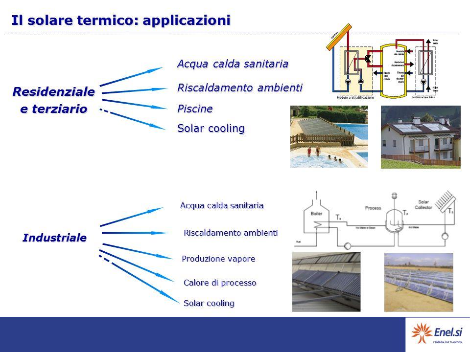 Il solare termico: applicazioni Residenziale e terziario Industriale Acqua calda sanitaria Riscaldamento ambienti Piscine Solar cooling Acqua calda sa