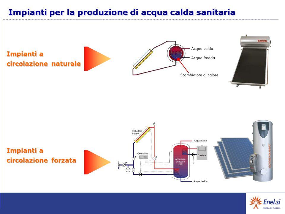 Impianti a circolazione naturale Impianti a circolazione forzata Impianti per la produzione di acqua calda sanitaria