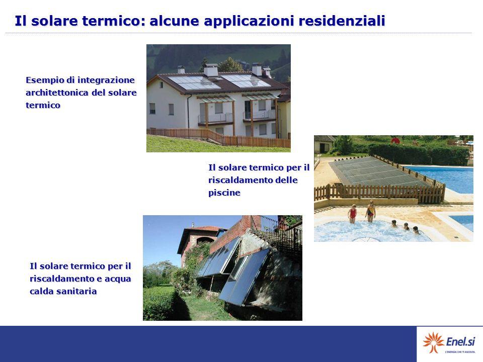 Esempio di integrazione architettonica del solare termico Il solare termico per il riscaldamento delle piscine Il solare termico: alcune applicazioni residenziali Il solare termico per il riscaldamento e acqua calda sanitaria