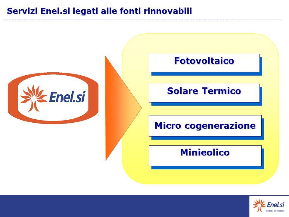Servizi Enel.si legati alle fonti rinnovabili FotovoltaicoFotovoltaico MinieolicoMinieolico Solare Termico Micro cogenerazione