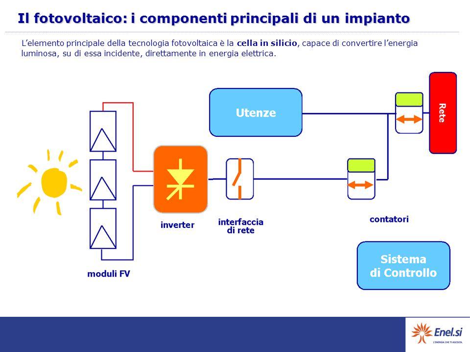 Il fotovoltaico: i componenti principali di un impianto L'elemento principale della tecnologia fotovoltaica è la cella in silicio, capace di convertire l'energia luminosa, su di essa incidente, direttamente in energia elettrica.