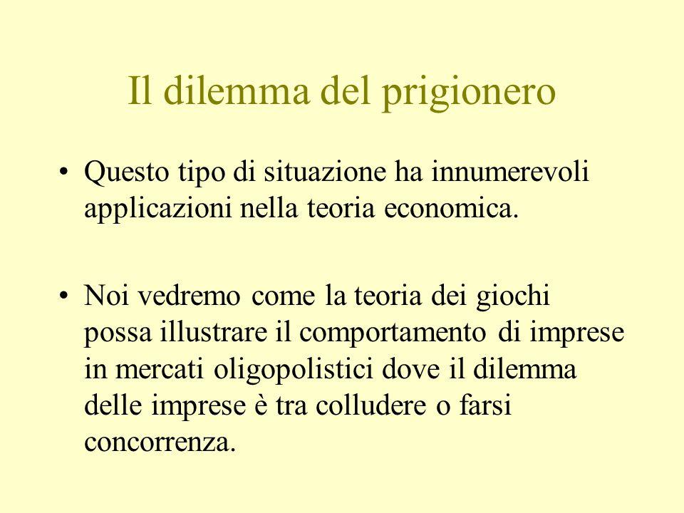 Il dilemma del prigionero Questo tipo di situazione ha innumerevoli applicazioni nella teoria economica.