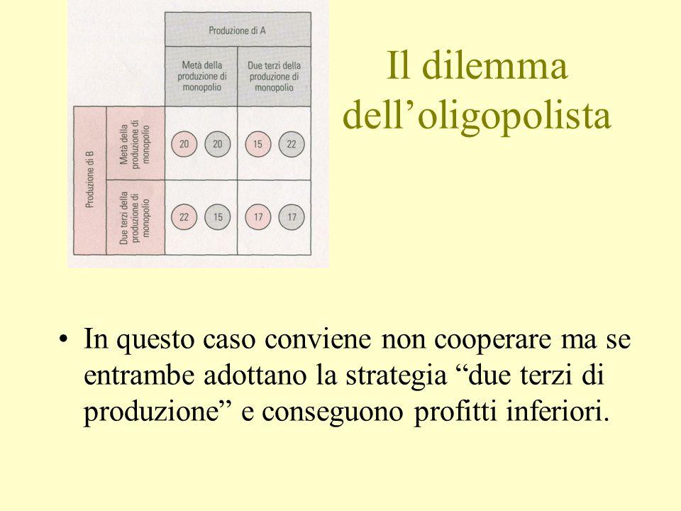 Il dilemma dell'oligopolista In questo caso conviene non cooperare ma se entrambe adottano la strategia due terzi di produzione e conseguono profitti inferiori.