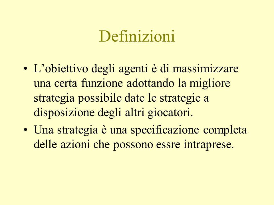 Definizioni L'obiettivo degli agenti è di massimizzare una certa funzione adottando la migliore strategia possibile date le strategie a disposizione degli altri giocatori.