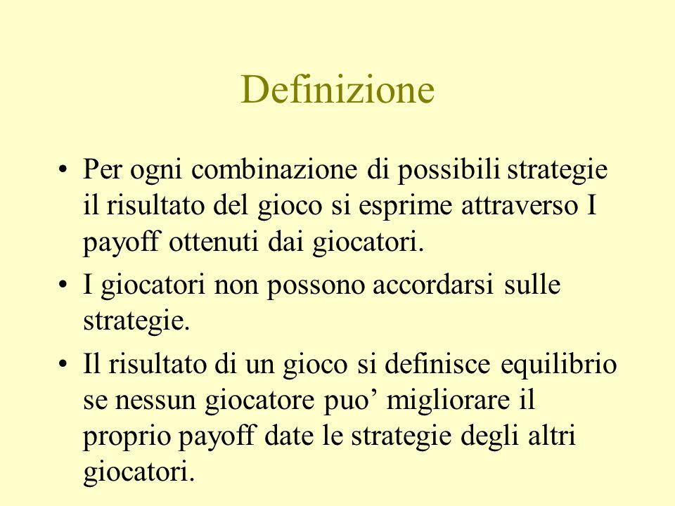 Definizione Per ogni combinazione di possibili strategie il risultato del gioco si esprime attraverso I payoff ottenuti dai giocatori.
