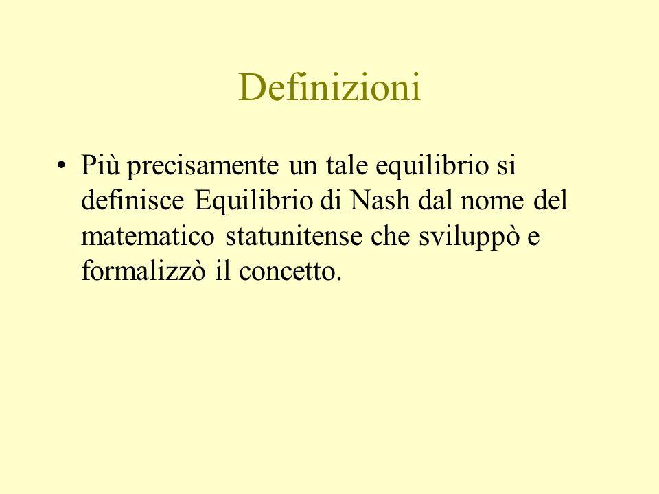 Definizioni Più precisamente un tale equilibrio si definisce Equilibrio di Nash dal nome del matematico statunitense che sviluppò e formalizzò il concetto.