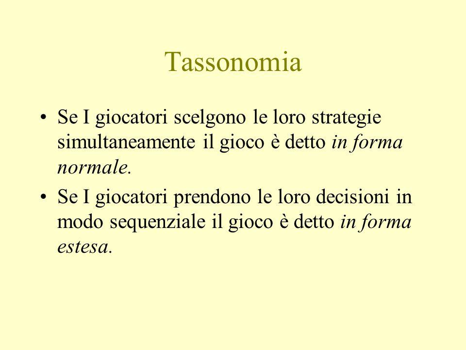 Tassonomia Se I giocatori scelgono le loro strategie simultaneamente il gioco è detto in forma normale.