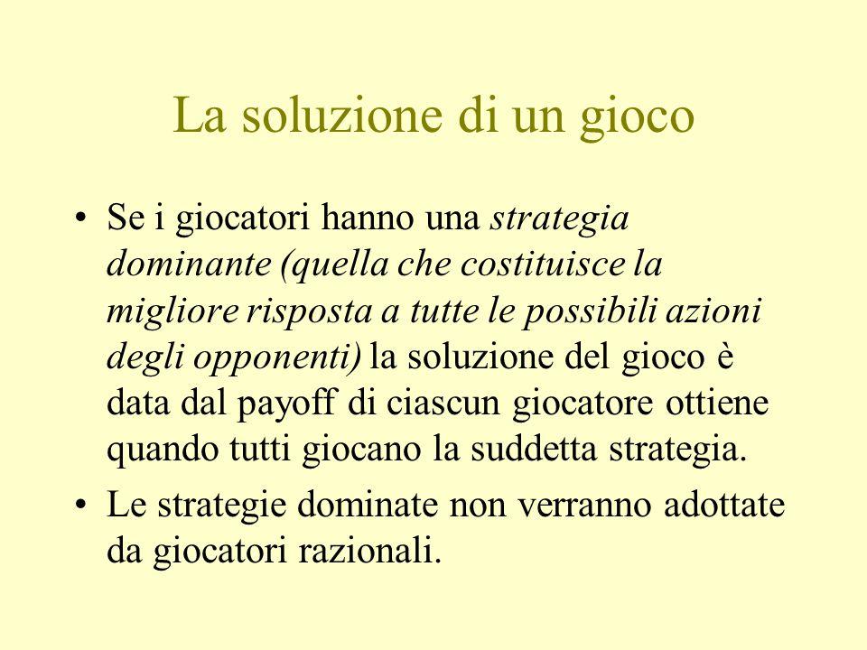 Il dilemma dell'oligopolista Cooperare dividendosi il mercato può massimizzare I profitti congiunti, ma la singola impresa avrà incentivo a modificare la sua produzione.
