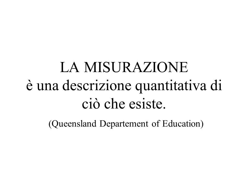 LA VALUTAZIONE è un processo sistematico che consente di verificare l'efficienza e l'efficacia di certe attività e di dare un giudizio sul loro valore sulla base di alcuni criteri come gli scopi e gli obiettivi (Queensland Departement of Education)