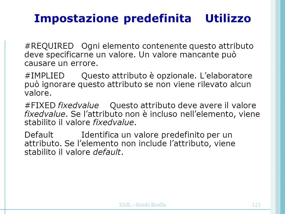 XML - Guido Boella121 Impostazione predefinitaUtilizzo #REQUIRED Ogni elemento contenente questo attributo deve specificarne un valore. Un valore manc