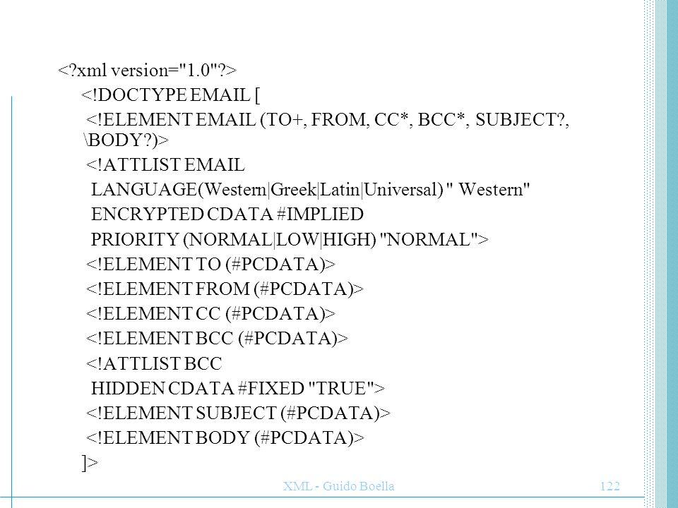 XML - Guido Boella123 In questo esempio sono stati aggiunti attributi all'elemento Email e al nuovo elemento Bcc.