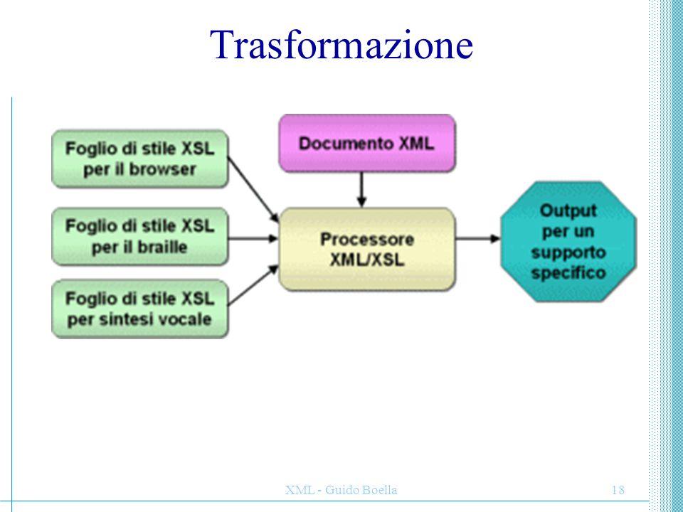 XML - Guido Boella19 I problemi degli informatici Problema attuale: scambio di documenti Formati proprietari difficilmente scambiabili XML studiato per facilitare scambi di dati anche tra applicazioni di tipo diverso (es.: i database e i word processor).