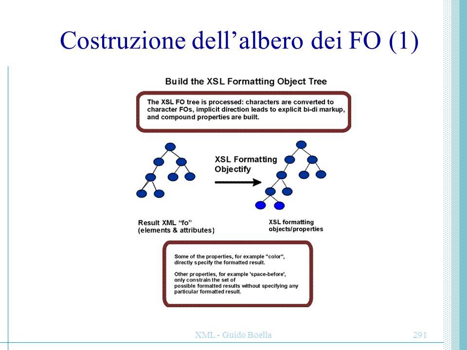 XML - Guido Boella291 Costruzione dell'albero dei FO (1)