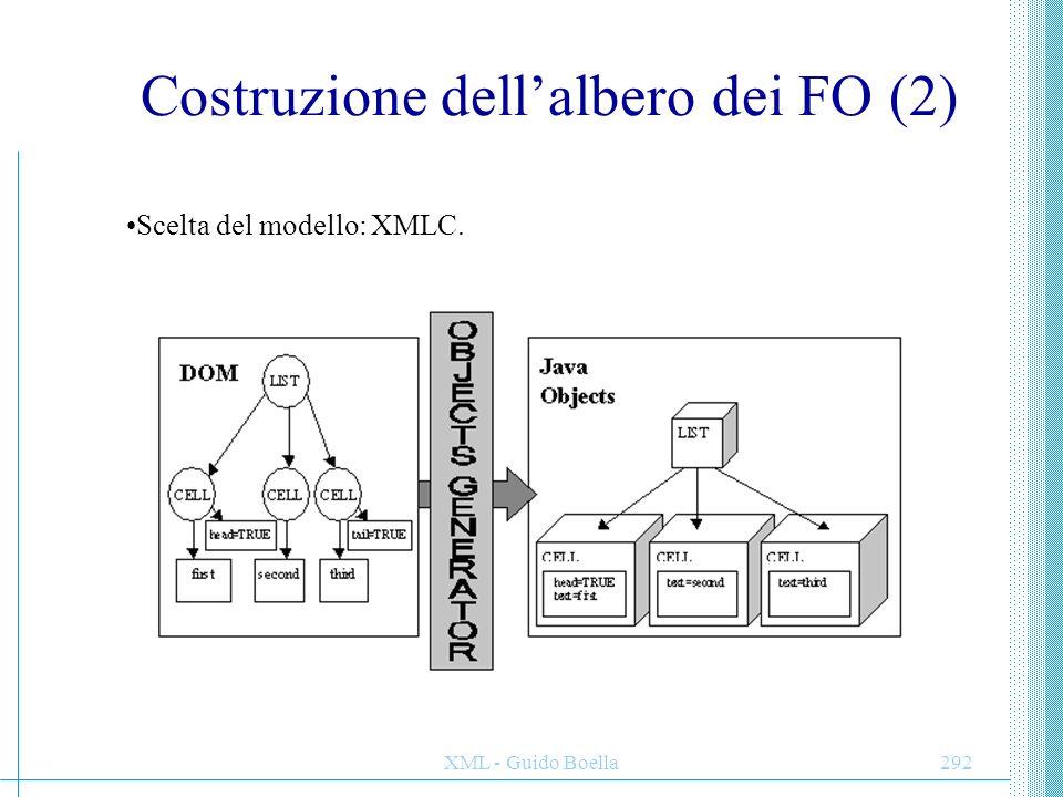XML - Guido Boella292 Costruzione dell'albero dei FO (2) Scelta del modello: XMLC.